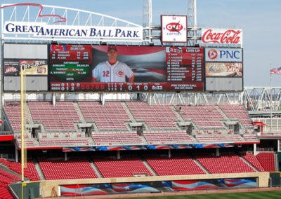 Reds Score Board, Great American Ballpark